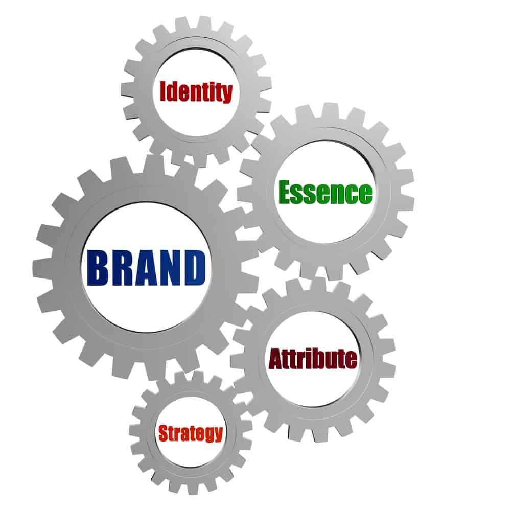 What Does Your Brand Represent?
