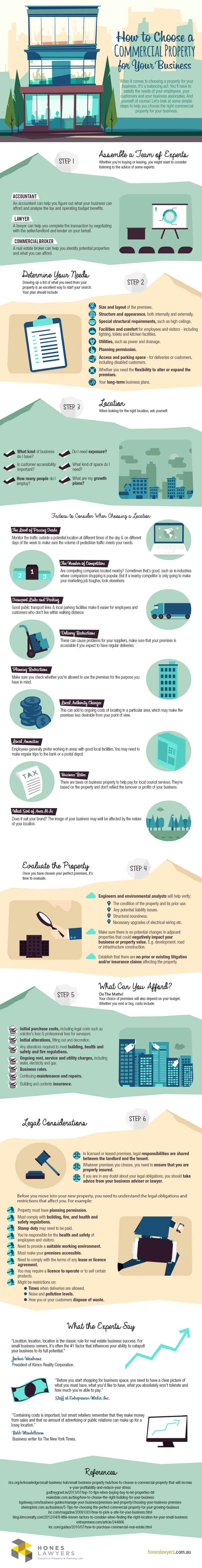 How to Choose a Commercial Property for Your Business