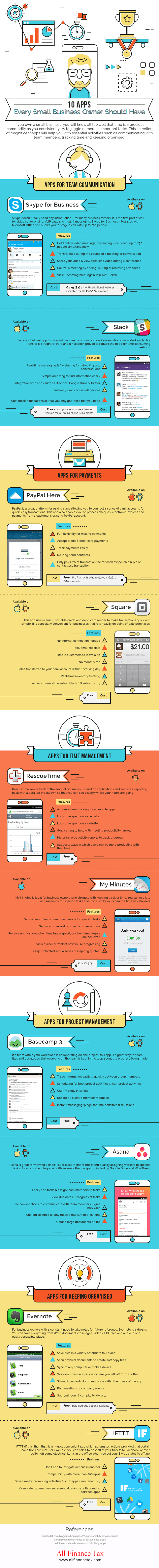10 Apps Every Small Business Owner Should Have – Infographic