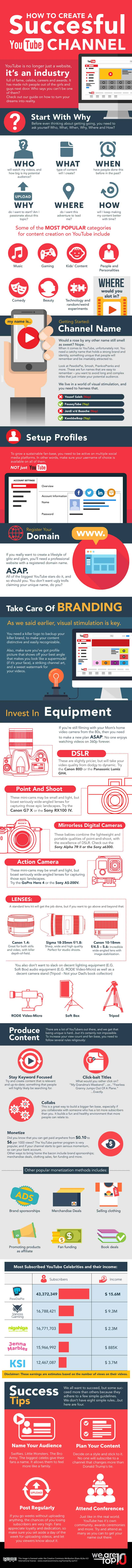 how-to-start-a-successful-youtube-channel-infographic