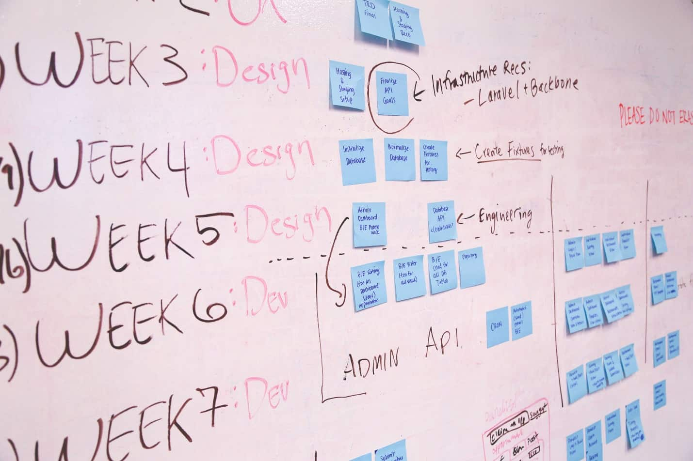 project management planning on whiteboard