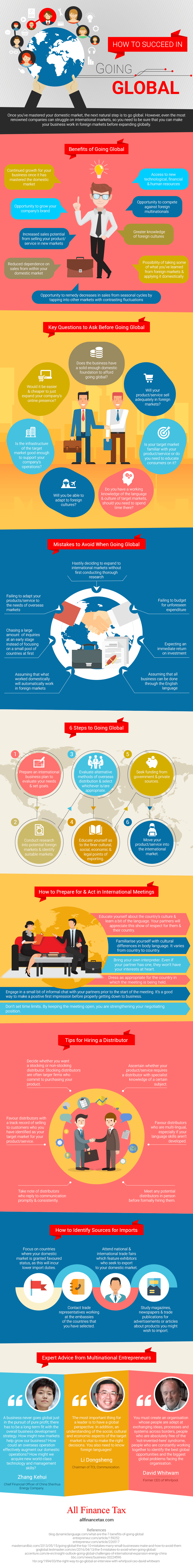 How to Succeed in Going Global – An Infographic