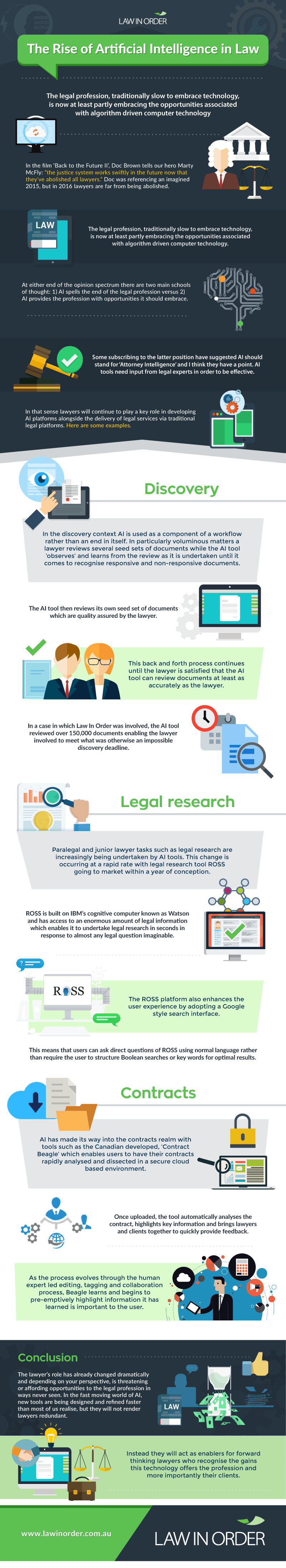 The Rise of Artificial Intelligence in Law – An Infographic