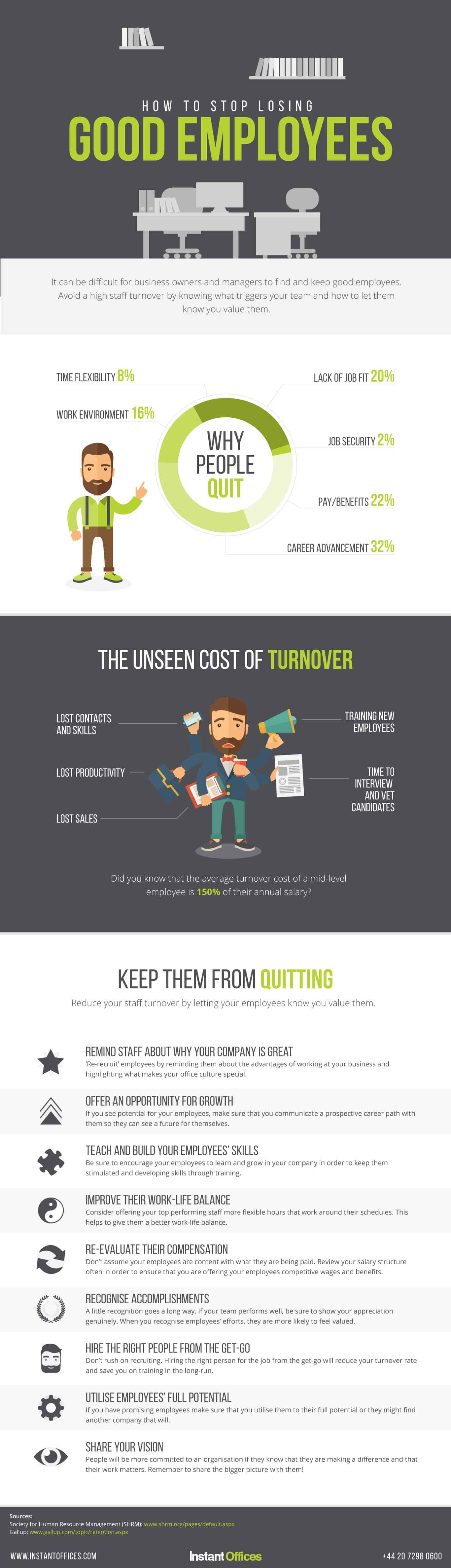 9 Ways to Avoid Losing Good Employees – An Infographic