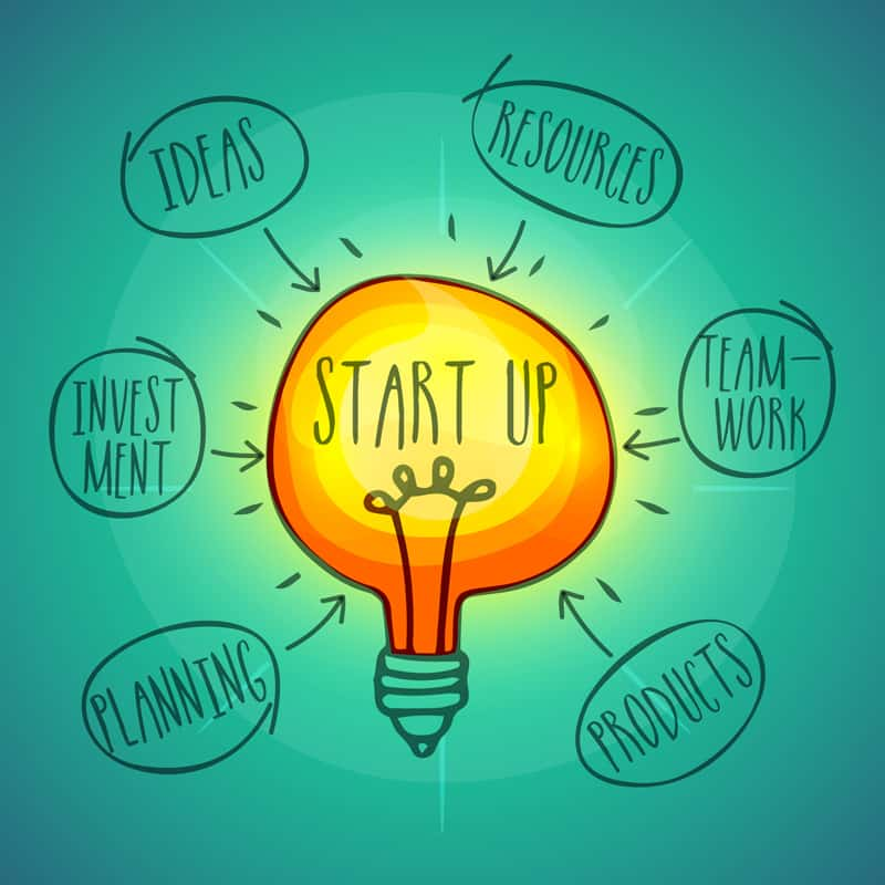 startup ideas - Lightbulb with ideas for startup