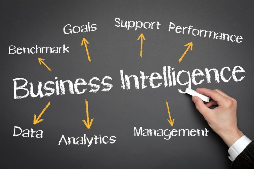 business intelligence - ideas