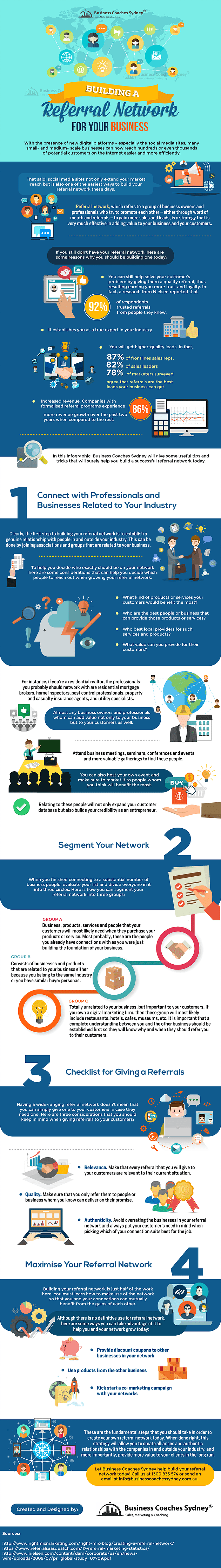 Building A Referral Network For Your Business – Infographic