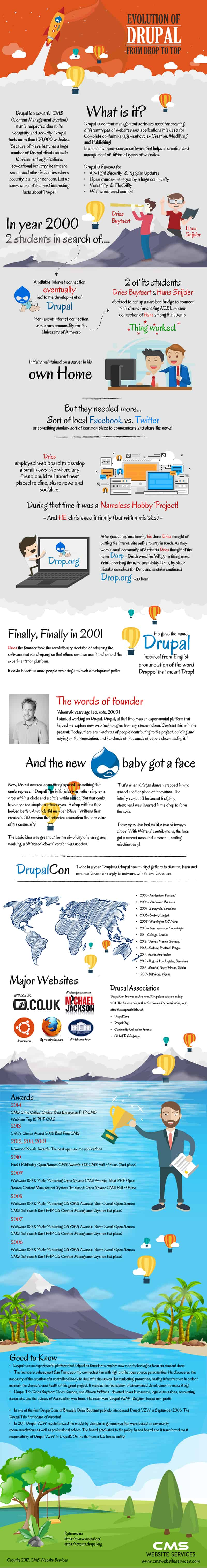Infographic - Evolution of Drupal From Drop To Top