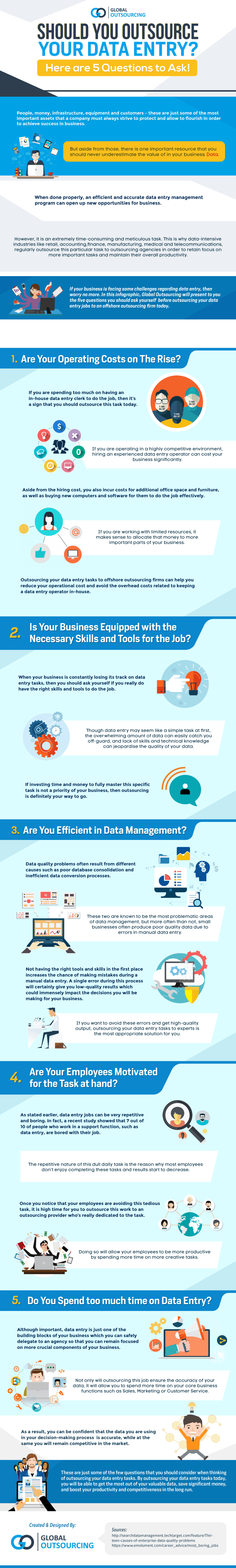 Should-You-Outsource-Your-Data-Entry infographic