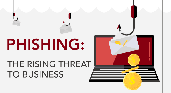 Illustration showing the rising phising threat to business
