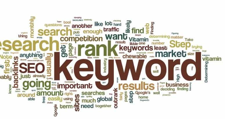 how to find profitable keywords for your business