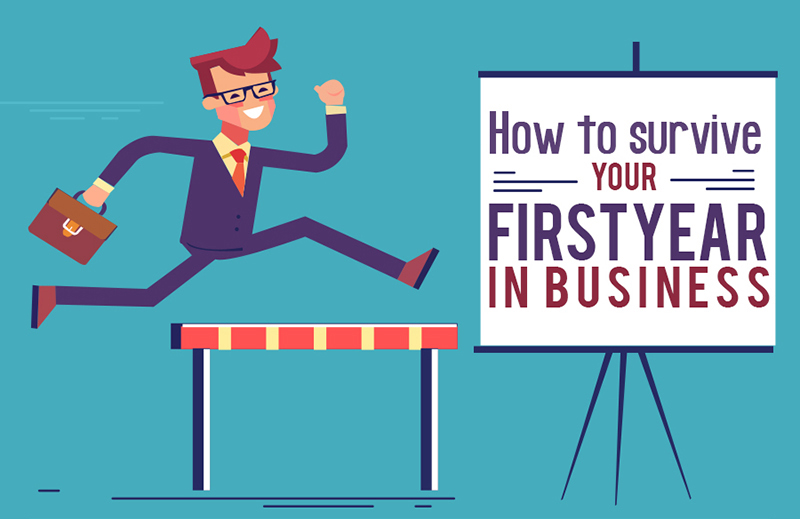 How to Survive Your First Year in Business (Infographic)