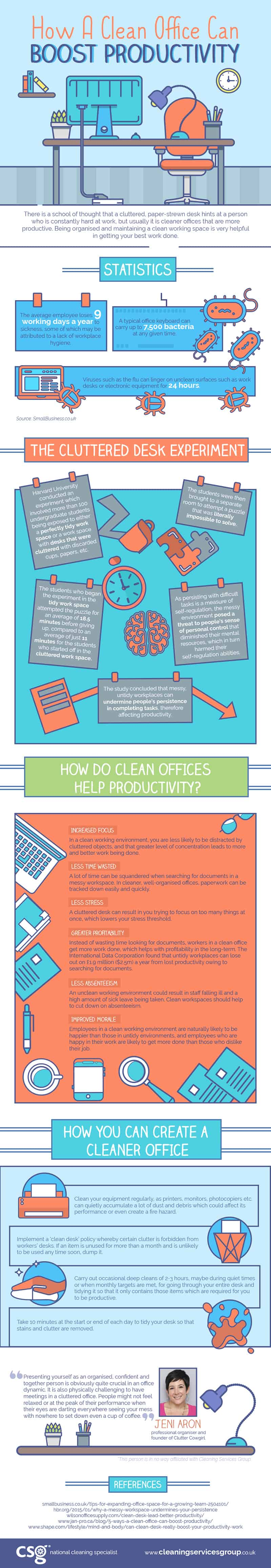 How a clean office can boost productivity infographic for Office design productivity research