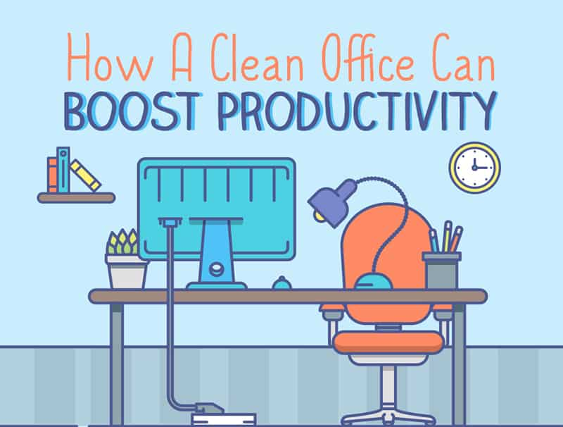 How a clean office can boost productivity infographic