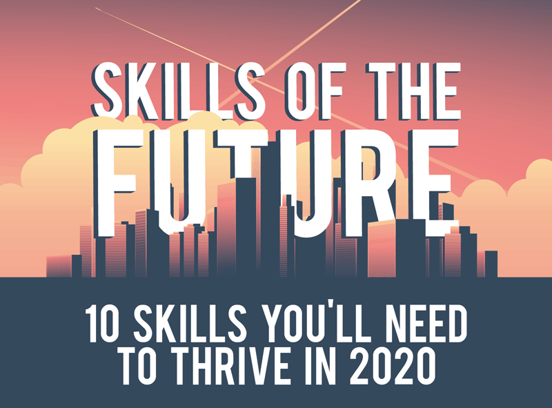 skills of the future