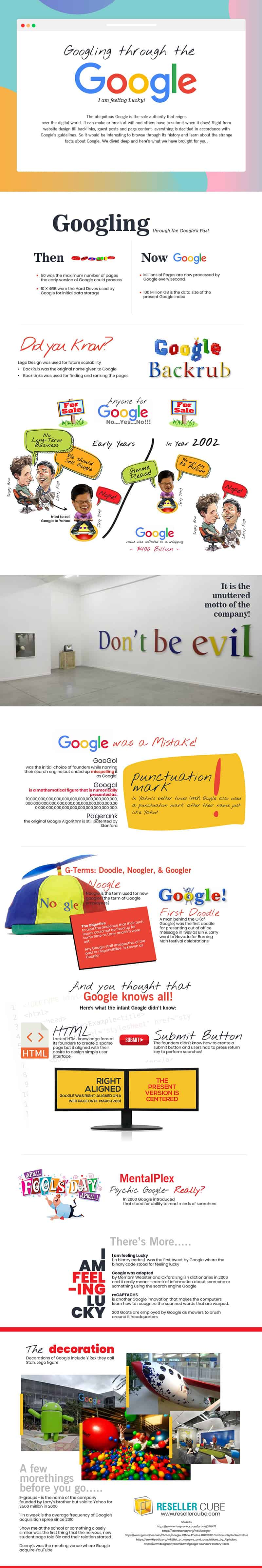 3 Lesser known facts about Google – Infographic
