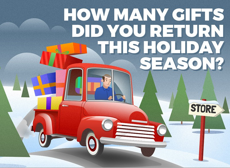 how_many_gifts_did_you_return