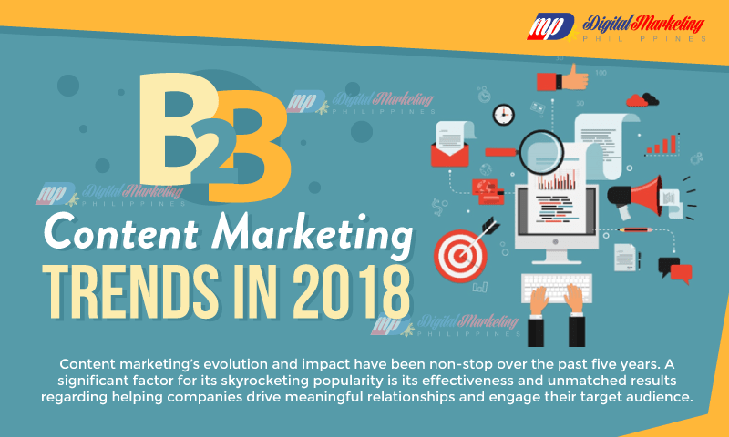 B2B Content Marketing Trends in 2018 (Infographic)
