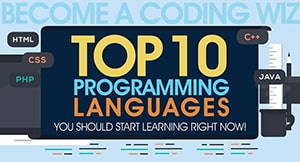 Top 10 Programming Languages You Should Start Learning Right Now