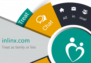 How to Get Free SEO for Your Small Business inLinx