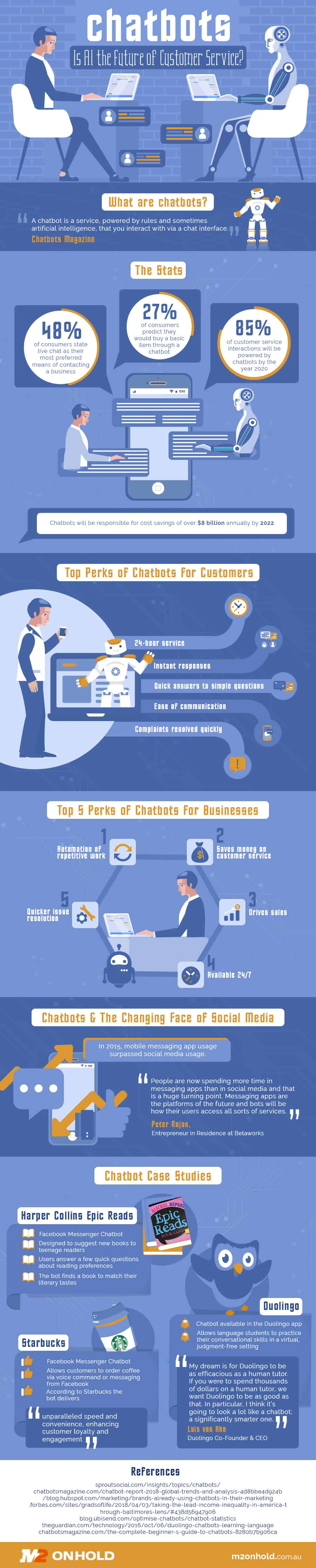 Is Ai the Future of Customer Service, Chatbot Technology Infographic