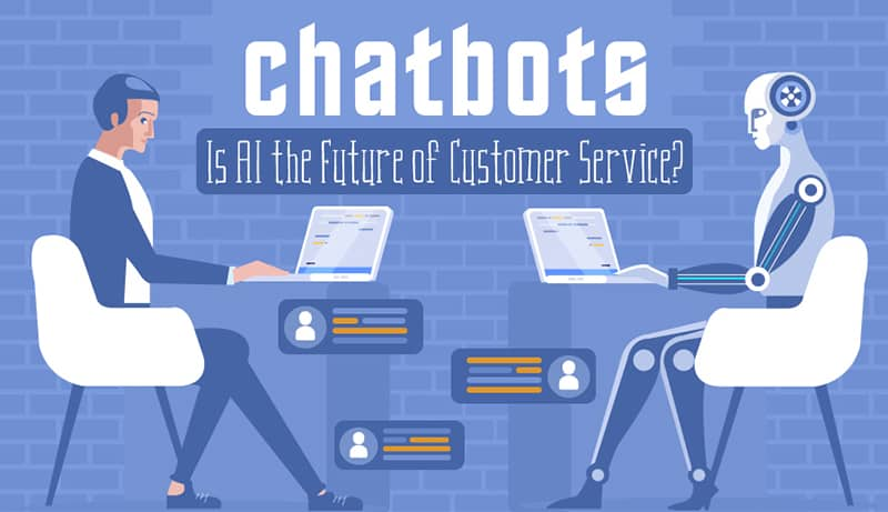 Is AI the Future of Customer Services - Chatbot Technoloy AI