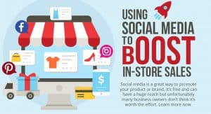 using social media to boost in store sales marketing