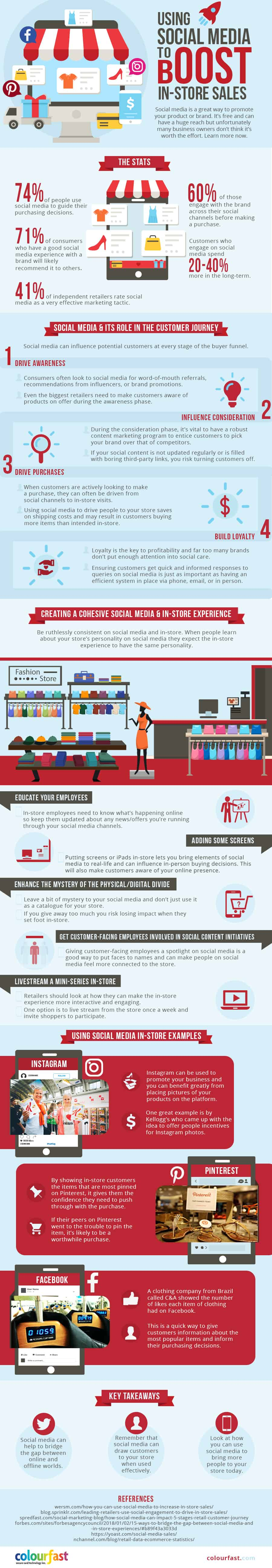 using social media to boost in store sales infographic