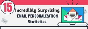 15 Incredibly Surprising Email Personalization Statistics