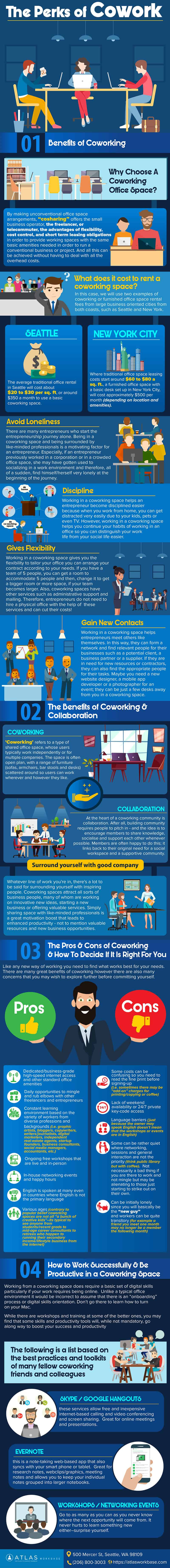 The Perks of Cowork infographic