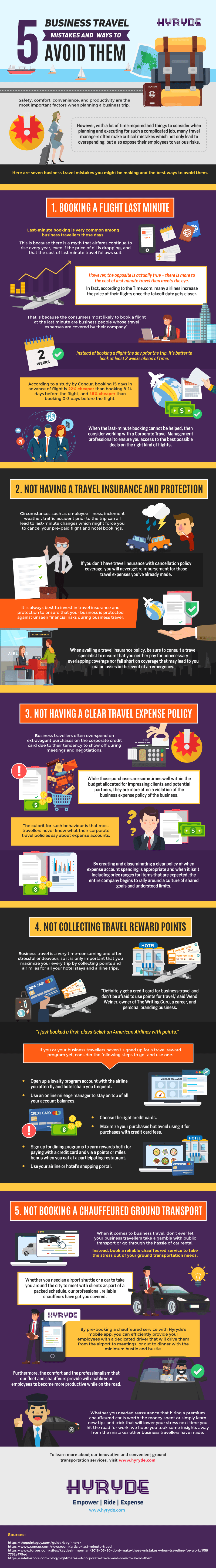 5-Business-Travel-Mistakes-and-Ways-to-Avoid-Them