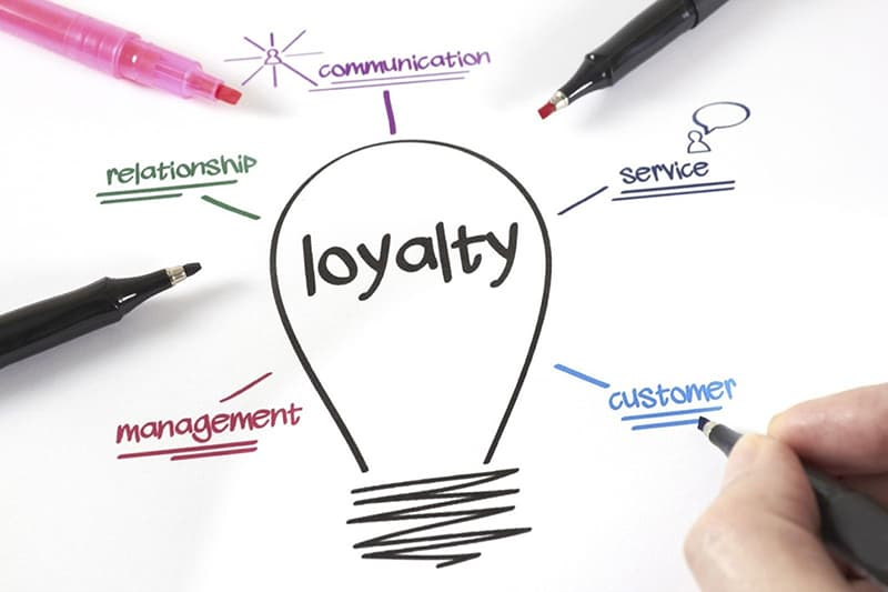 b2b customer loyalty - light bulb loyalty points of reference