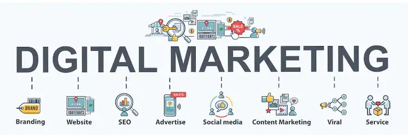 synergy between areas of digital marketing