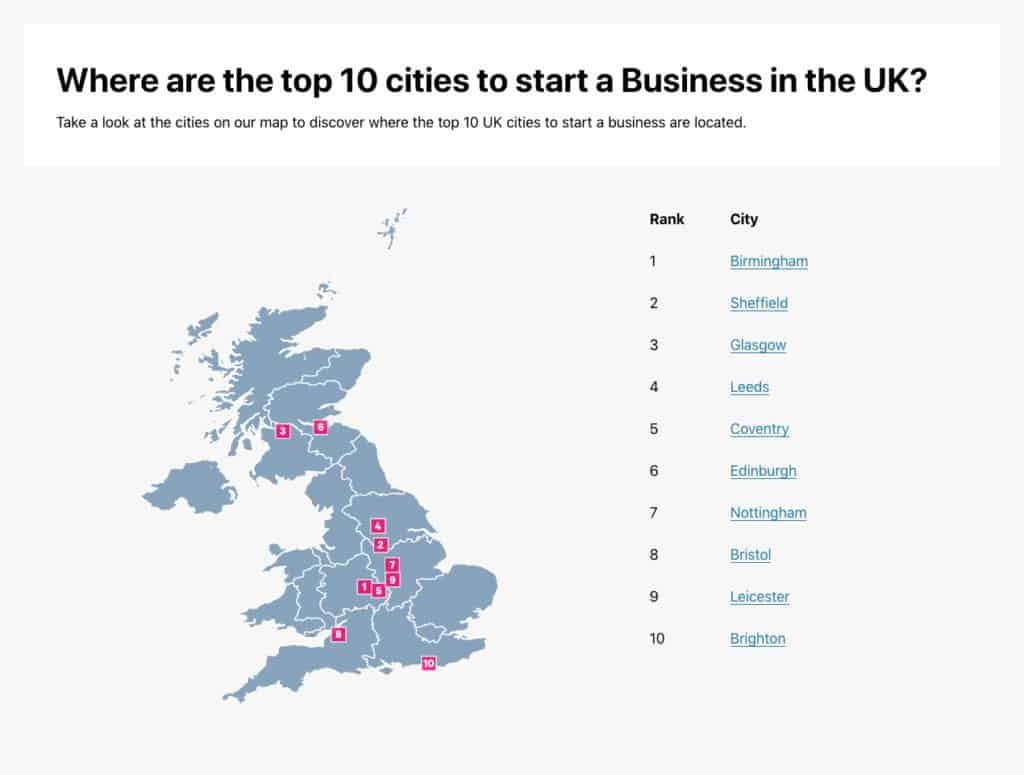 Where are the top 10 places to start a business in the UK?
