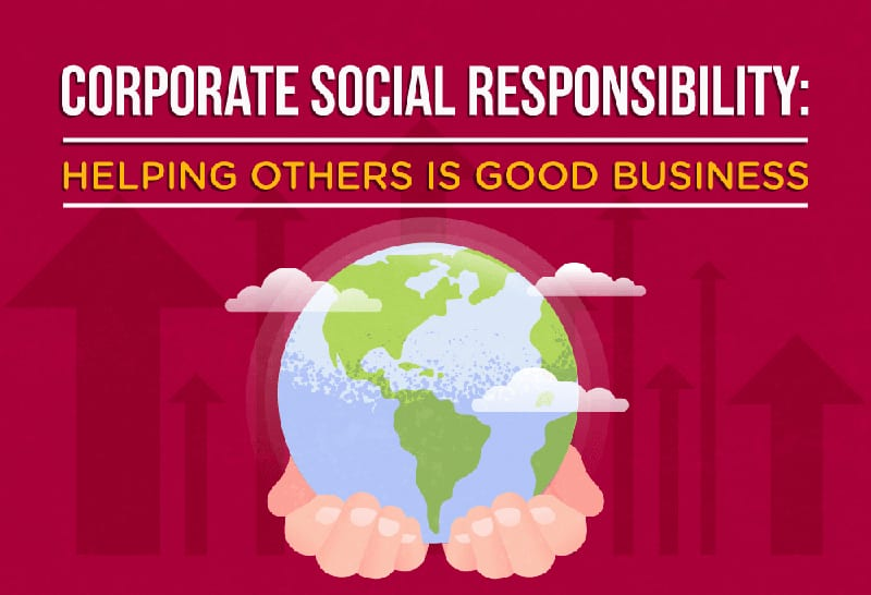 Corporate Social Responsibility: Helping Others is Good Business