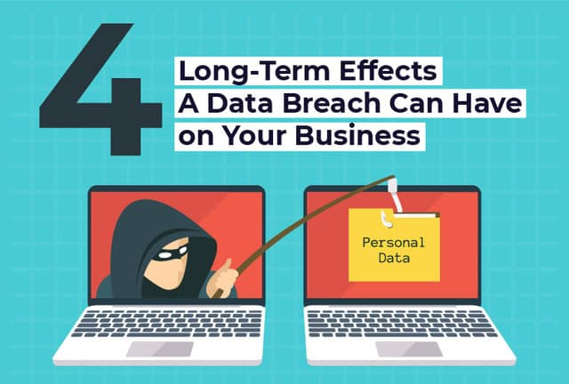 Long Term Effects of Data Breaches on your business - hacker stealing data