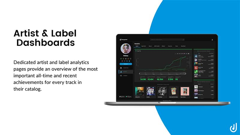 Artist and label dashboards - Songstats