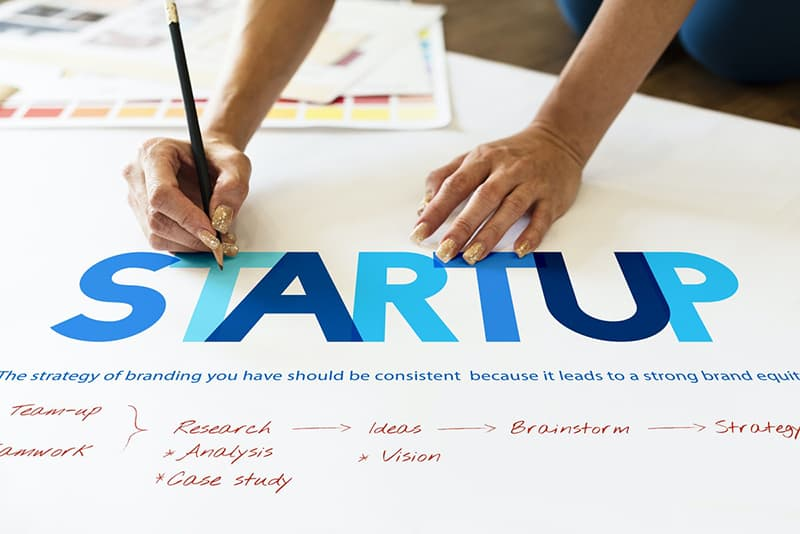 Startup – business elements and ideas