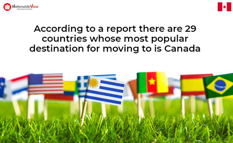 major countries from where immigrants are moving to Canada