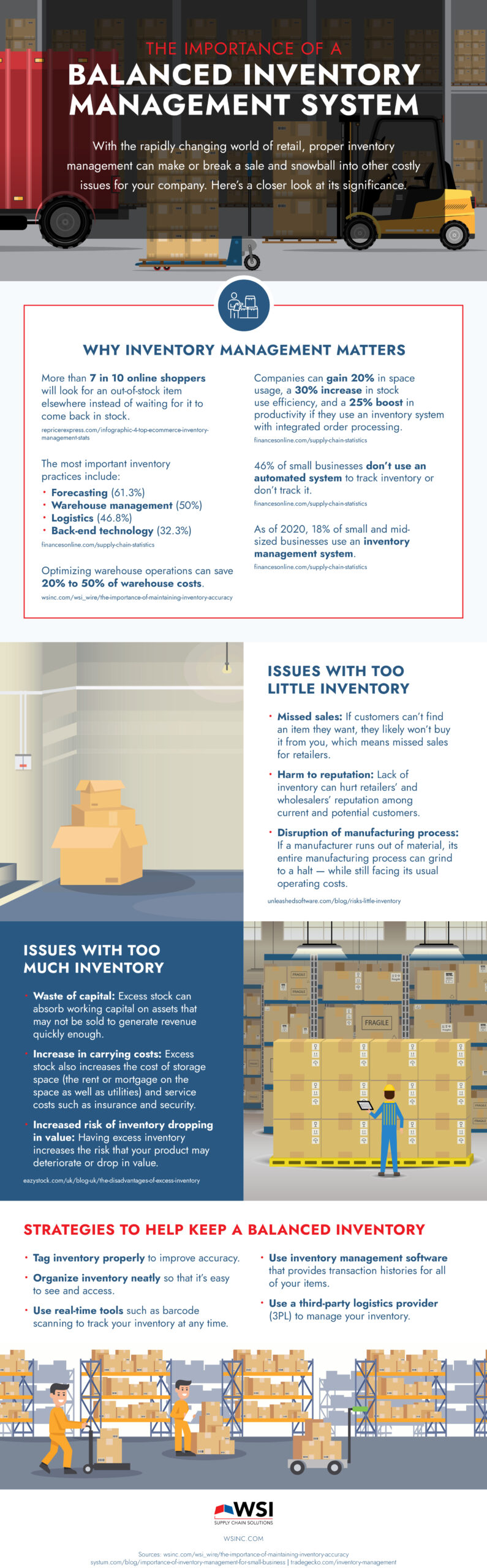 The Importance of a balanced Inventory Management System - Infographic