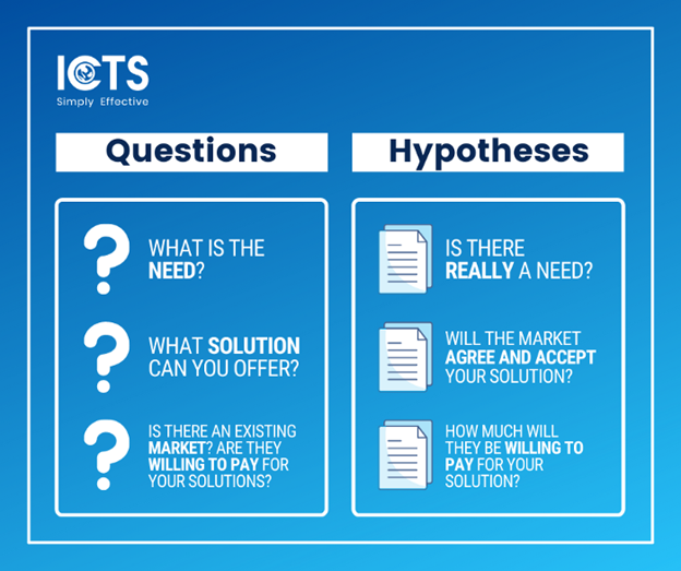 ICTS questions hypothesis form